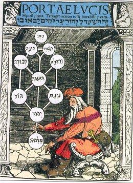 """Diplomová práce by měla přispět k rozšíření informací o svatém učení kabaly v českém jazykovém prostředí. Předmětem práce je učení kabaly z pohledu velkého kabalisty 20. století rabi Jehudy Leiba Haleviho Ašlaga, který je podle komentáře Sulam """"žebřík― ke knize Zohar známý jako Baal Hasulam """"Majitel žebříku―. Budou v ní stručně uvedeny základní principy Ašlagova učení, které vychází z kabalistického systému rabi Jicchaka Lurii Aškenazy, známého pod jménem svatý Ari, překlad a výklad vybraných oddílů z knihy rabi Ašlaga Úvod do kabaly (hebr. Pticha lechochmat ha-kabala)."""